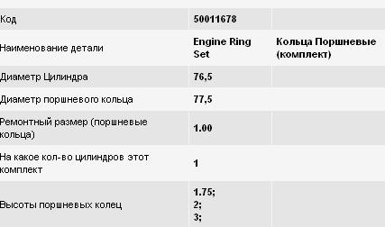 Кольца поршневые на 1 цилиндр, 4-й ремонт (+1,00)