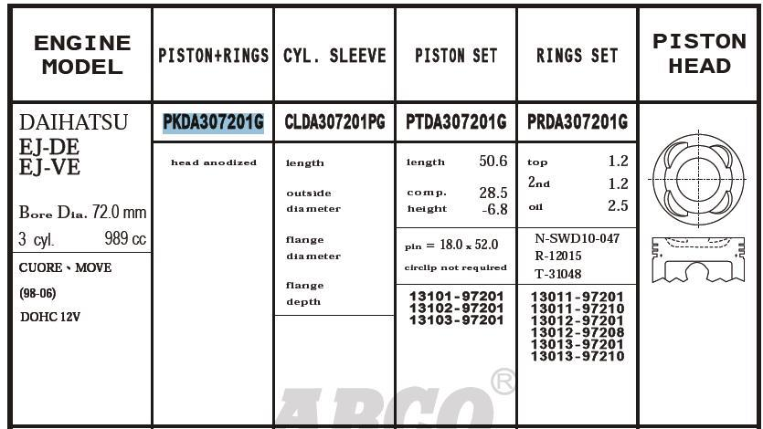 поршень (комплект на мотор), 4-й ремонт (+1.00)  PKDA307201G040