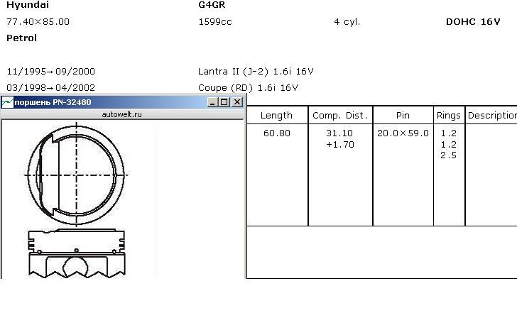 поршень в комплекте на 1 цилиндр, 2-й ремонт (+0,50)  PN32481
