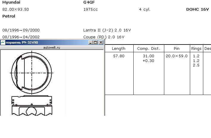 поршень в комплекте на 1 цилиндр, 2-й ремонт (+0,50)  PN32491