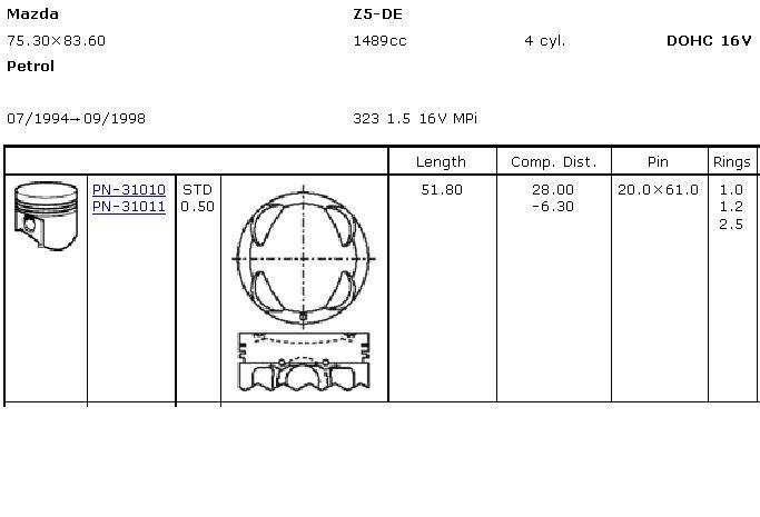 поршень в комплекте на 1 цилиндр, 2-й ремонт (+0,50)  PN31011
