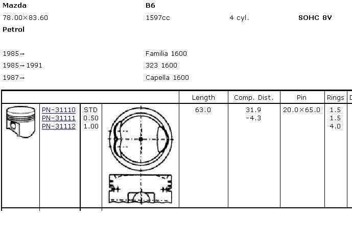 поршень в комплекте на 1 цилиндр, 2-й ремонт (+0,50)  PN31111