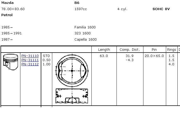 поршень в комплекте на 1 цилиндр, 4-й ремонт (+1,00)  PN31112