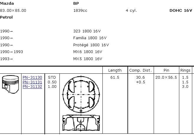 поршень в комплекте на 1 цилиндр, 2-й ремонт (+0,50)  PN31131