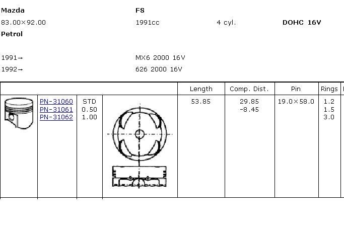 поршень в комплекте на 1 цилиндр, 2-й ремонт (+0,50)  PN31061