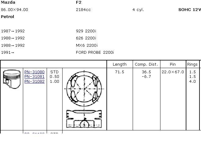 поршень в комплекте на 1 цилиндр, 4-й ремонт (+1,00)  PN31082