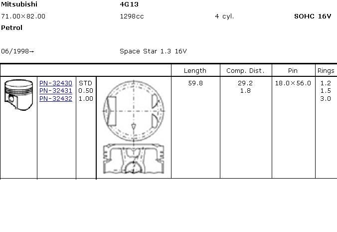 поршень в комплекте на 1 цилиндр, 2-й ремонт (+0,50)  PN32431