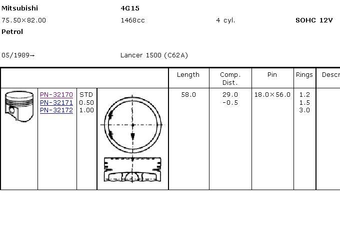 поршень в комплекте на 1 цилиндр, 2-й ремонт (+0,50)  PN32171