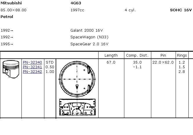 поршень в комплекте на 1 цилиндр, 2-й ремонт (+0,50)  PN32341