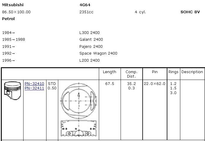 поршень в комплекте на 1 цилиндр, 2-й ремонт (+0,50)  PN32411