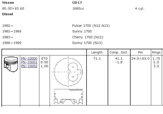 поршень в комплекте на 1 цилиндр, 4-й ремонт (+1,00)  PN33002