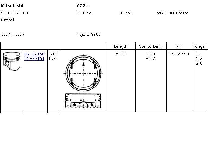 поршень в комплекте на 1 цилиндр, std  PN32160