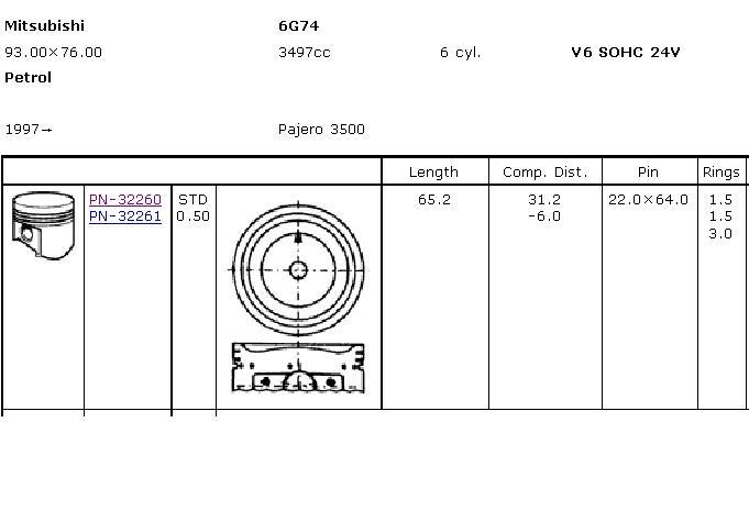 поршень в комплекте на 1 цилиндр, std  PN32260