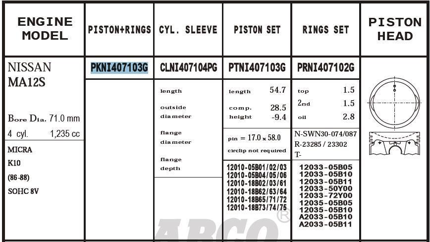 поршень (комплект на мотор), 2-й ремонт (+0,50)  PKNI407103G040