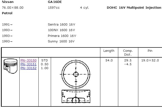 поршень в комплекте на 1 цилиндр, 4-й ремонт (+1,00)  PN33152