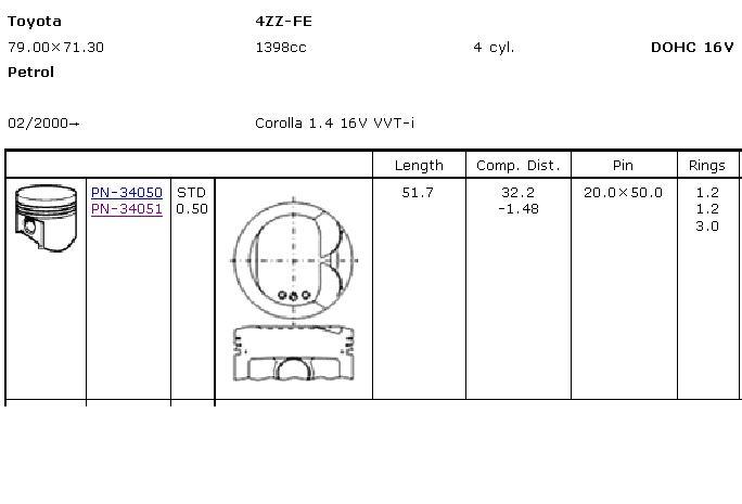 Поршень (комплект на мотор), 2-й ремонт (+0,50)