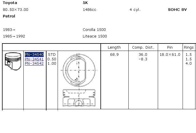 поршень в комплекте на 1 цилиндр, 4-й ремонт (+1,00)  PN34542