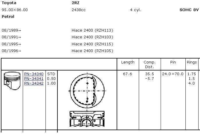 поршень в комплекте на 1 цилиндр, 4-й ремонт (+1,00)  PN34342