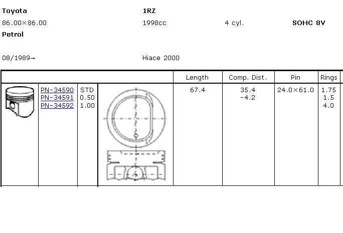 поршень в комплекте на 1 цилиндр, 4-й ремонт (+1,00)  PN34592