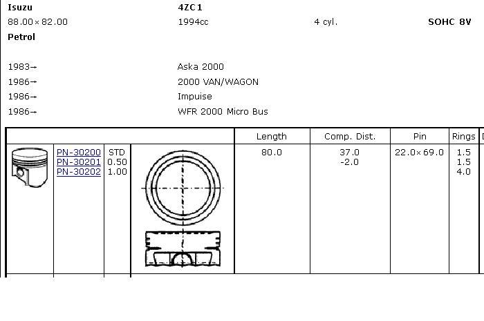 поршень в комплекте на 1 цилиндр, 4-й ремонт (+1,00)  PN30202