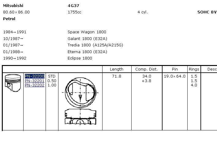 поршень в комплекте на 1 цилиндр, 2-й ремонт (+0,50)  PN32201