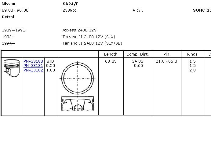 поршень в комплекте на 1 цилиндр, 4-й ремонт (+1,00)  PN33182
