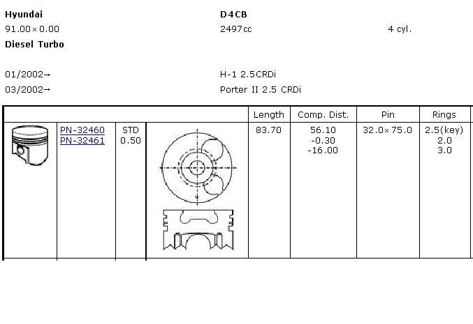 поршень в комплекте на 1 цилиндр, 2-й ремонт (+0,50)  PN32461