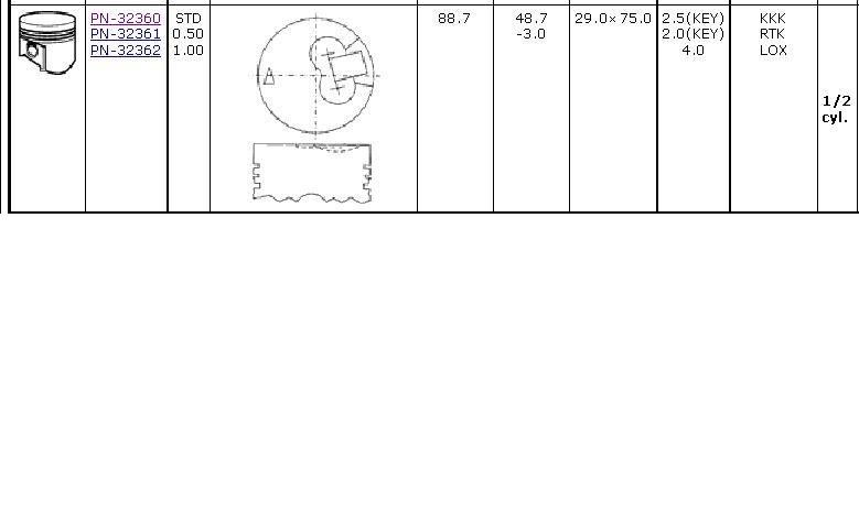 поршень в комплекте на 1 цилиндр, 2-й ремонт (+0,50)  PN32361