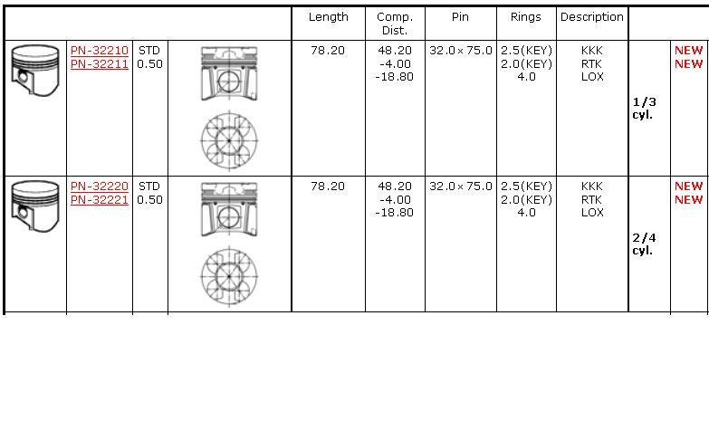 поршень в комплекте на 1 цилиндр, std  PN32220