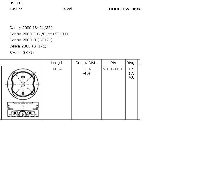 поршень в комплекте на 1 цилиндр, 4-й ремонт (+1,00)  PN34162
