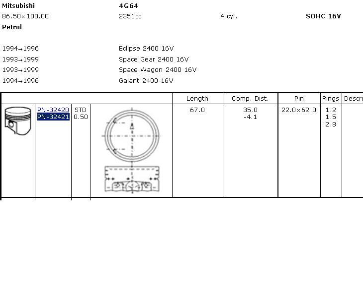 поршень в комплекте на 1 цилиндр, 2-й ремонт (+0,50)  pn32421
