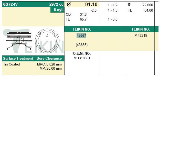 поршень в комплекте на 1 цилиндр, 2-й ремонт (+0,50)  PN32141
