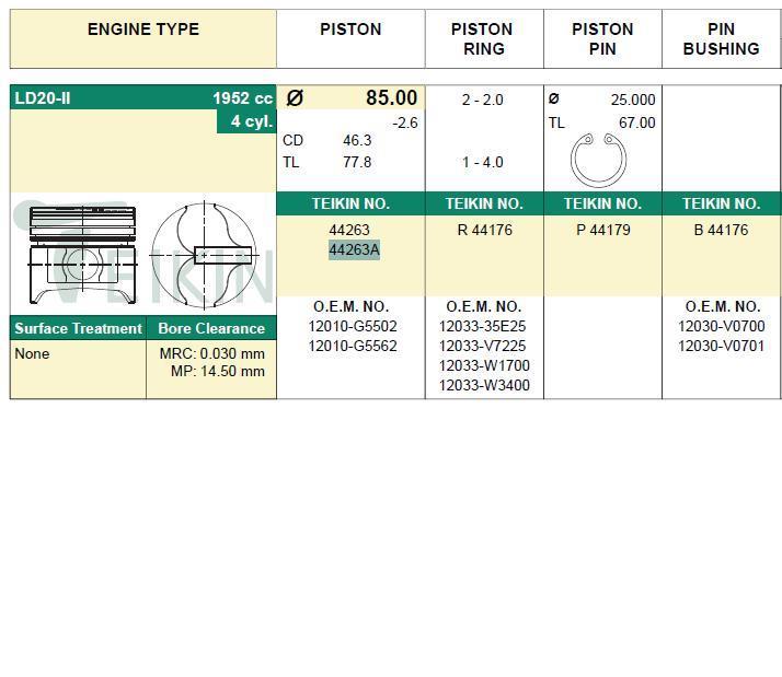 поршень (комплект на мотор), 4-й ремонт (+1.00)  MP550200