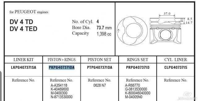 поршень (комплект на мотор), 2-й ремонт (+0,50)  PKPG407371DA