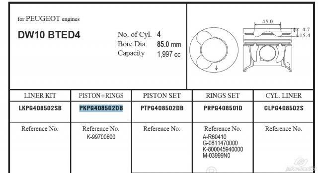 поршень (комплект на мотор), 2-й ремонт (+0,50)  PKPG408502DB