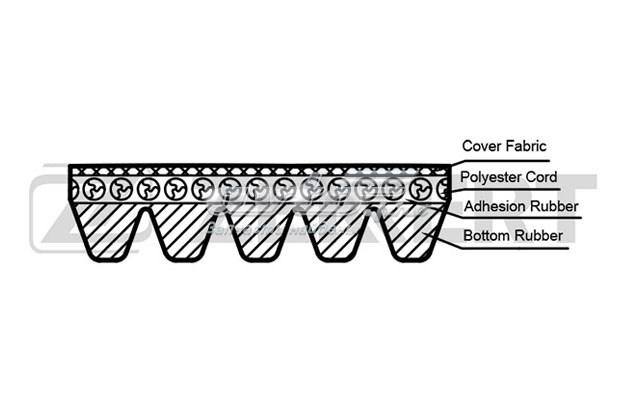 Ремень поликлин. chevrolet cruze (j305  j308) 12-  opel astra j 11-  corsa d 12-  zafira c 11-