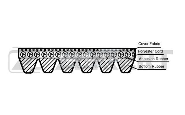 Ремень поликлиновой fiat punto (188) 96-  idea (350) 04-  hyundai xg 02-  kia opirus 03-  lancia mus